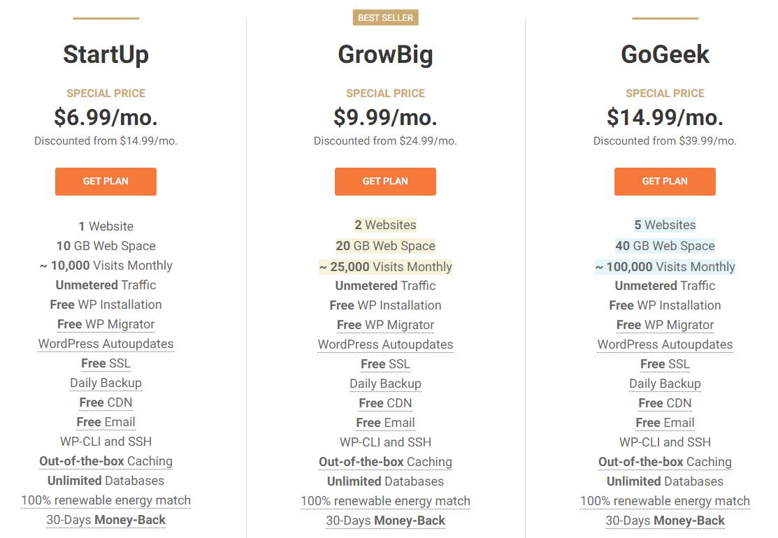 siteground ecommerce pricing