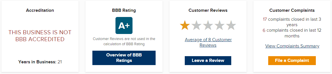 DreamHost BBB Rating