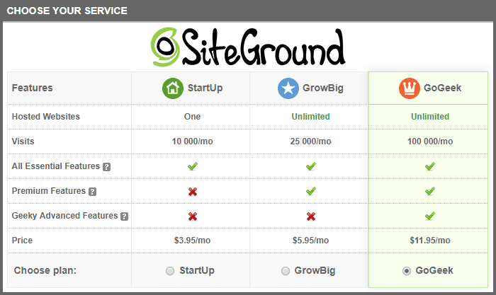 SiteGround Service Plans