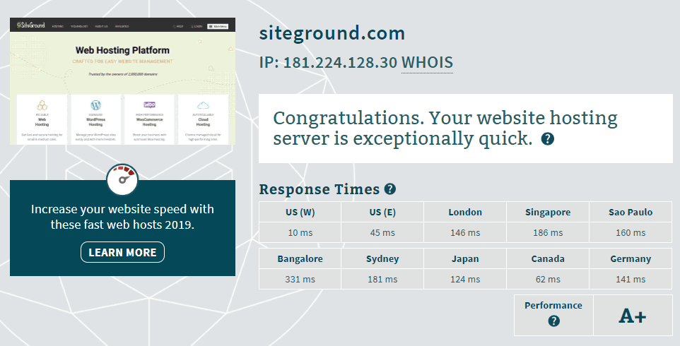 SiteGround Speed Test Results