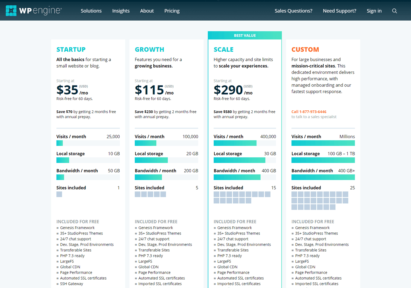 WPEngine Pricing